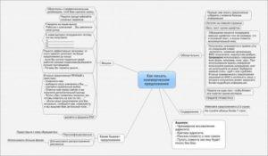 Коммерческое предложение на оказание услуг и выполнение работ: как составить текст правильно оформить образцы и примеры