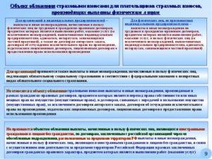 Договор гражданско-правового характера с физическим лицом иностранным гражданином: порядок заключения изменения и расторжения условия налоги и взносы образец заполнения