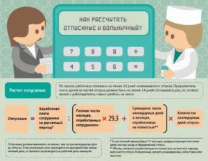 Как рассчитывается начисляется и оплачивается больничный лист работодателем: правила и порядок расчёта сроки