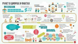 Банковский рынок в цифрах и фактах