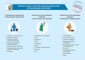 Ремонт подъездов МКД: порядок проведения и ответственность УК