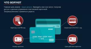 Защита кредитных карт от воровства денег – эволюция методов борьбы и правил безопасности