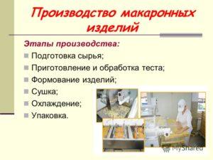 33. Изготовление основных типов формованных изделий