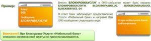 Как отключить Мобильный банк Сбербанка: через СМС, банкомат или заявление
