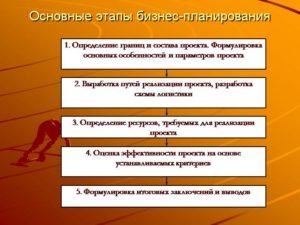 Бизнес-планирование как важнейший этап в организации собственного дела