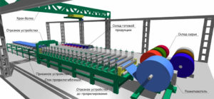 Изучение процесса производства профнастила. Инструкция с фото и видео о технологиях и оборудовании
