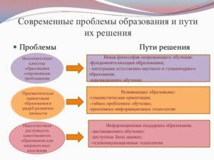 Перспективы и проблемы семейного предпринимательства: российская реальность