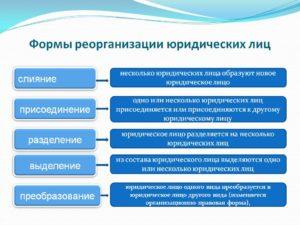 Реорганизация ООО путем слияния и поглощения пошаговая инструкция решение ликвидация