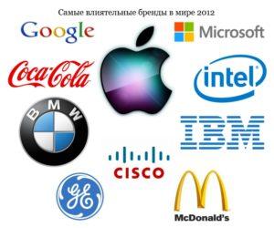 Самые успешные бренды и их роль