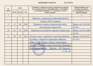 Увольнение в порядке перевода в другую организацию: порядок оформления примеры документов плюсы и минусы для работника и нанимателя
