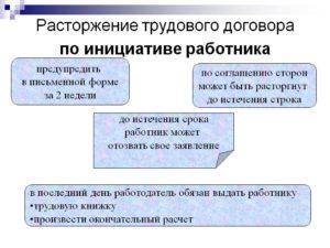 Порядок увольнения работника по инициативе работодателя в 2018 году: статья ТК РФ правильное расторжение трудового договора и прочие нюансы