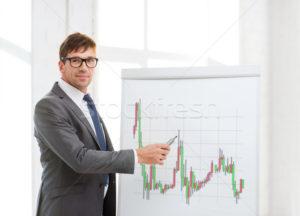 Forex Trader: список наиболее известных ошибок