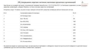 Перечень системообразующих банков в России